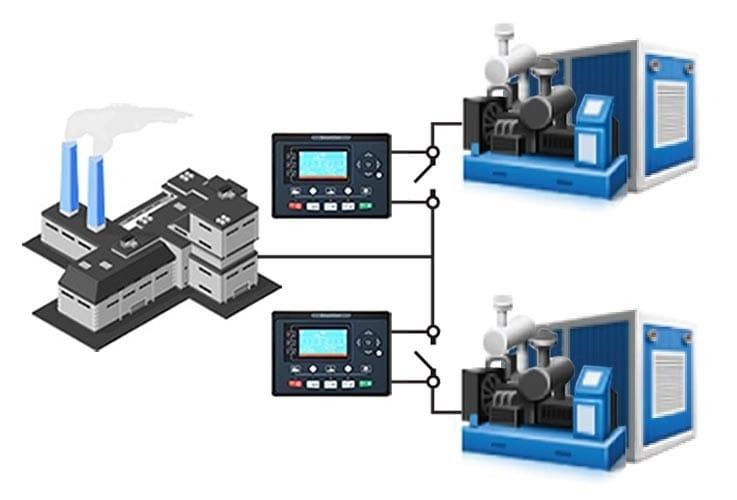 Синхронизация генераторов: способы и их преимущества
